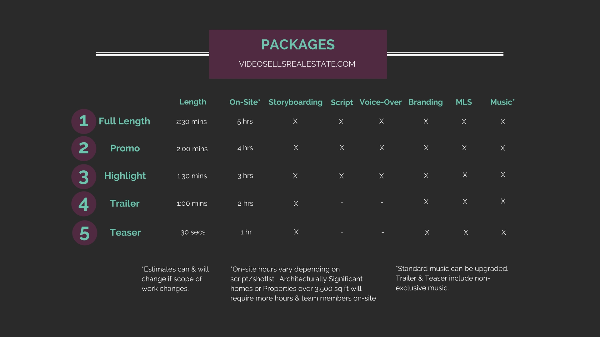 Packages - Video Sells Real Estate